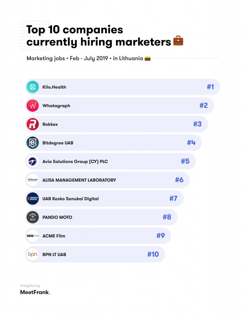 top 10 companies