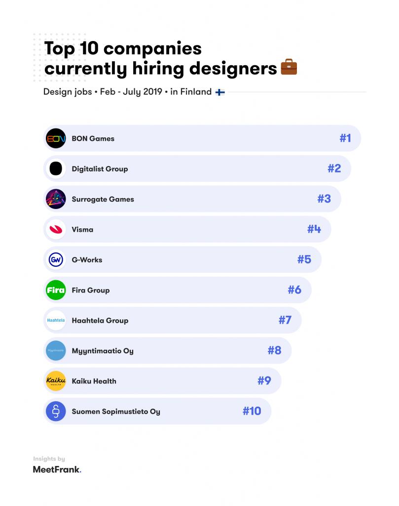 design jobs in finland