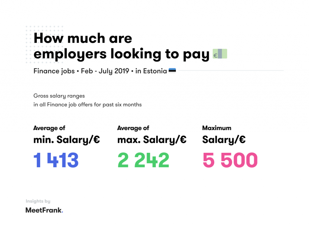 average salary in finance in estonia