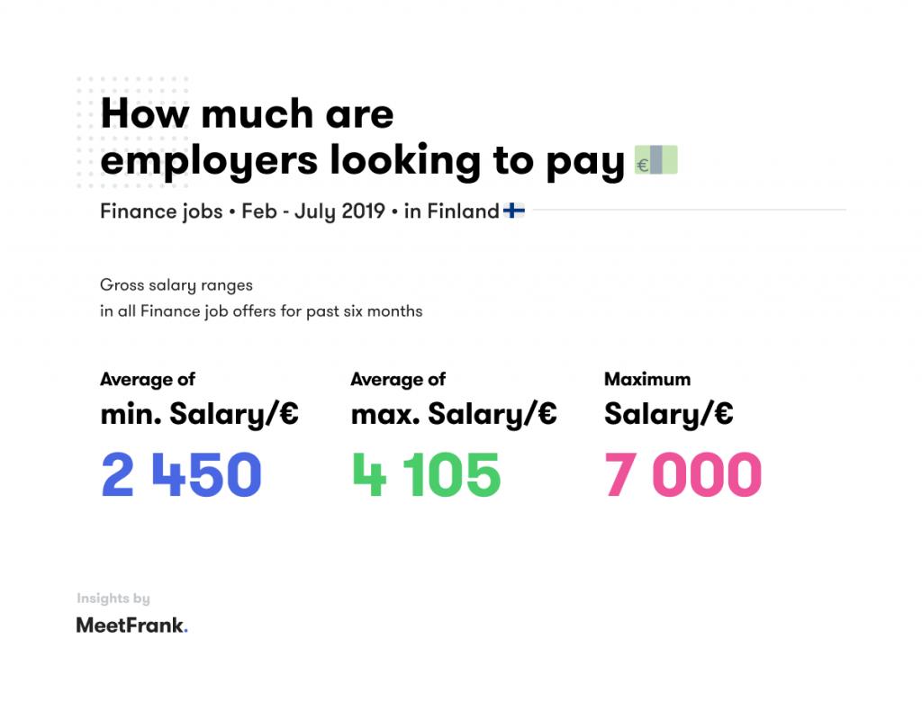 highest salaries in finance in finland