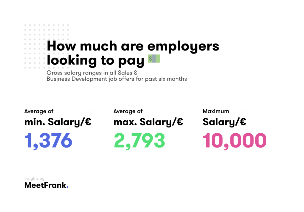 sales jobs in estonia salaries
