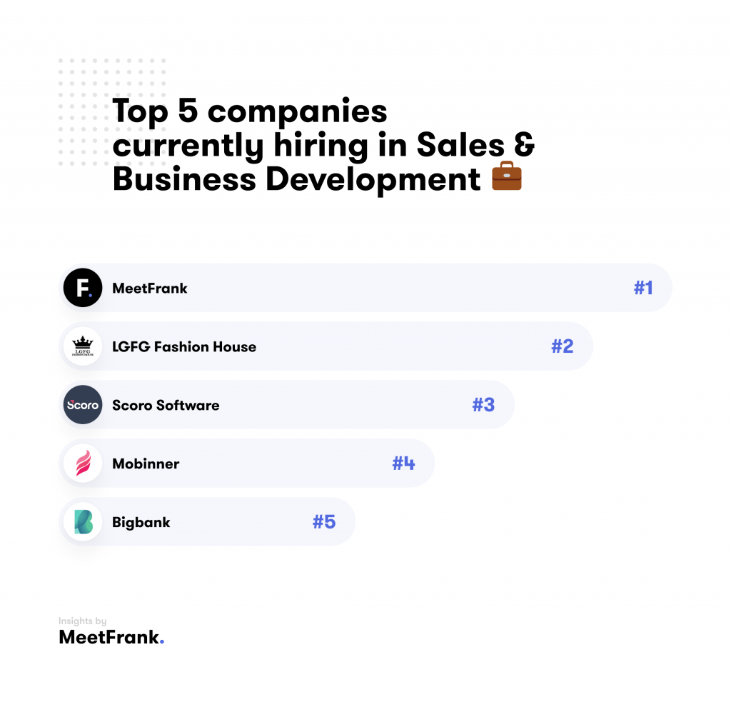 top 5 companies hiring in sales estonia