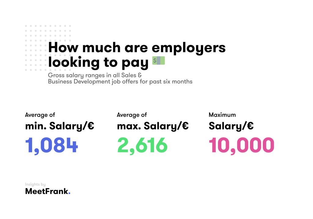 sales jobs in lithuania salaries