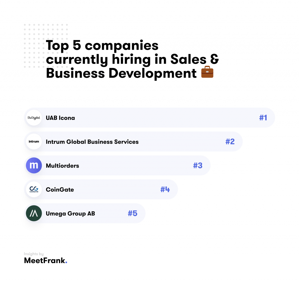 top 5 companies in sales lithuania