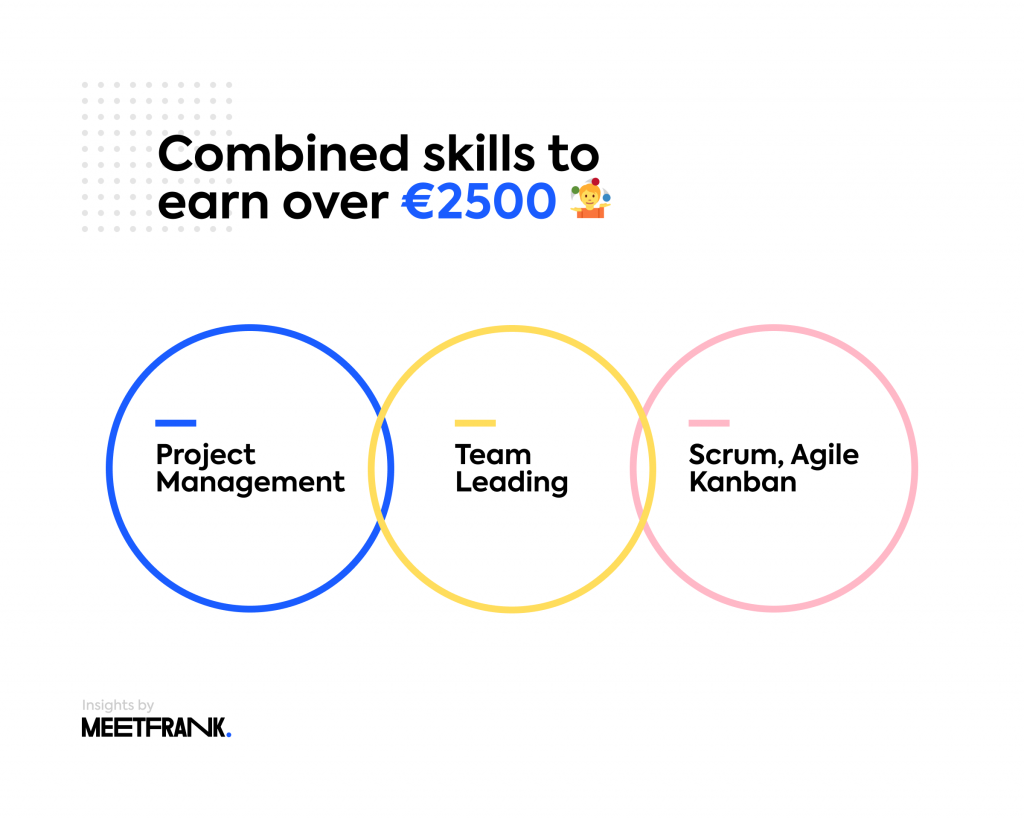 top skills in product management jobs in estonia
