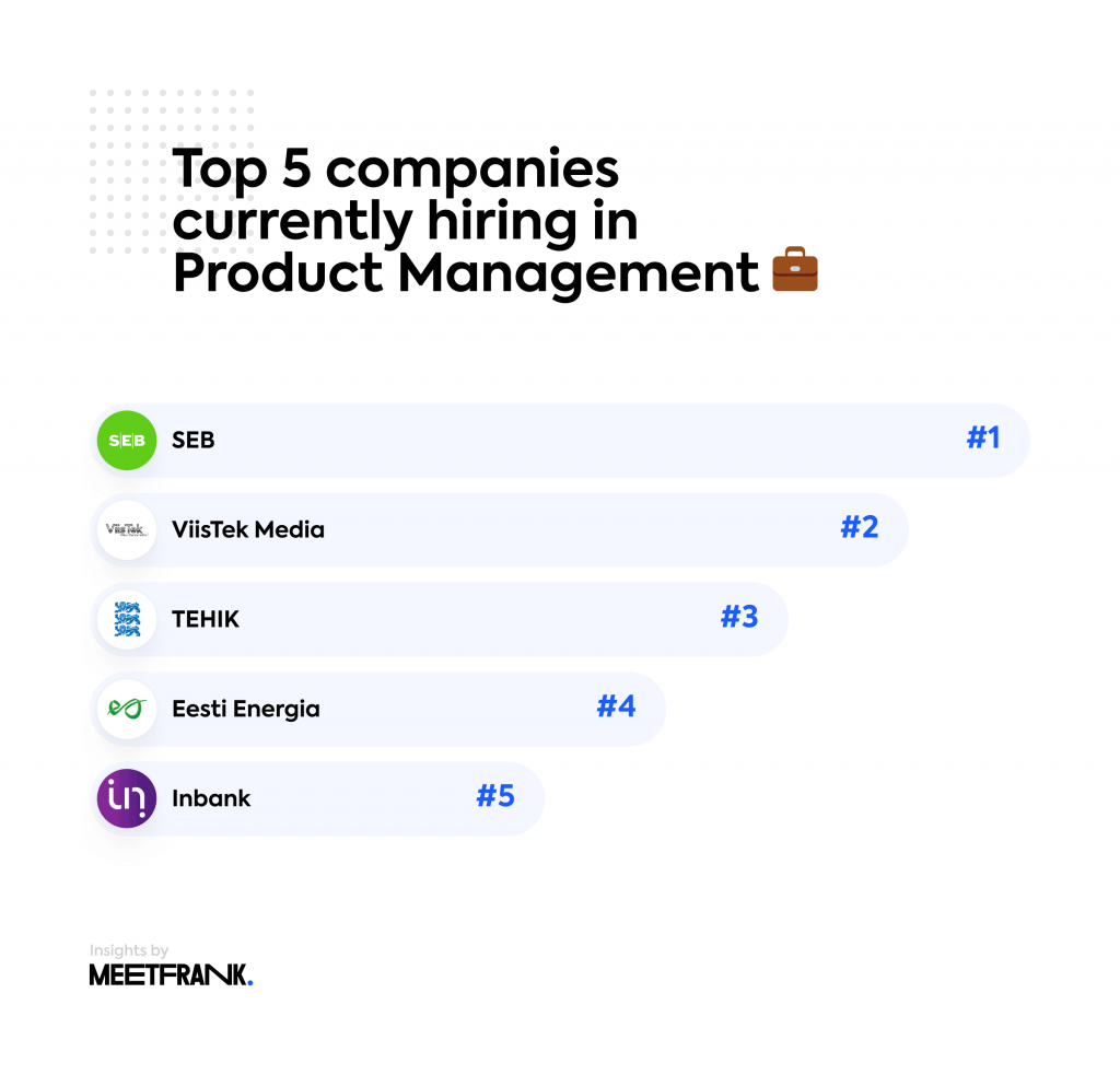 top 5 companies in product management