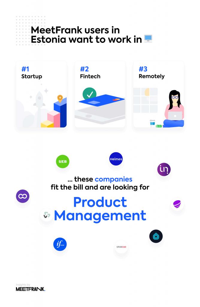 product management jobs in estonia