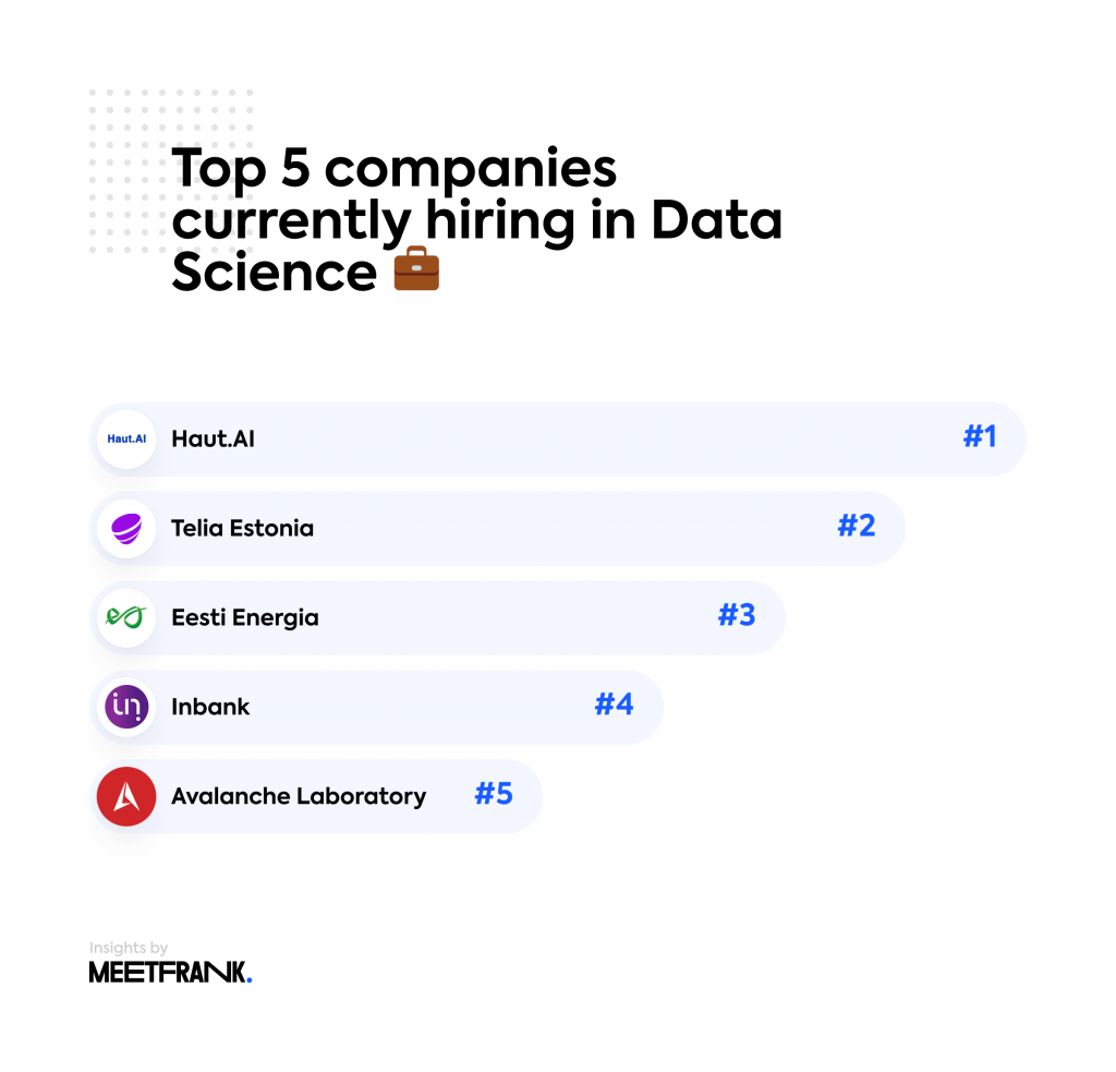 companies hiring in data science