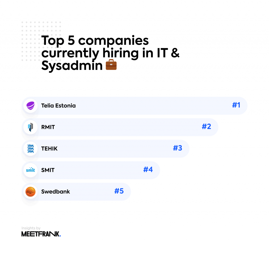 companies hiring in IT estonia