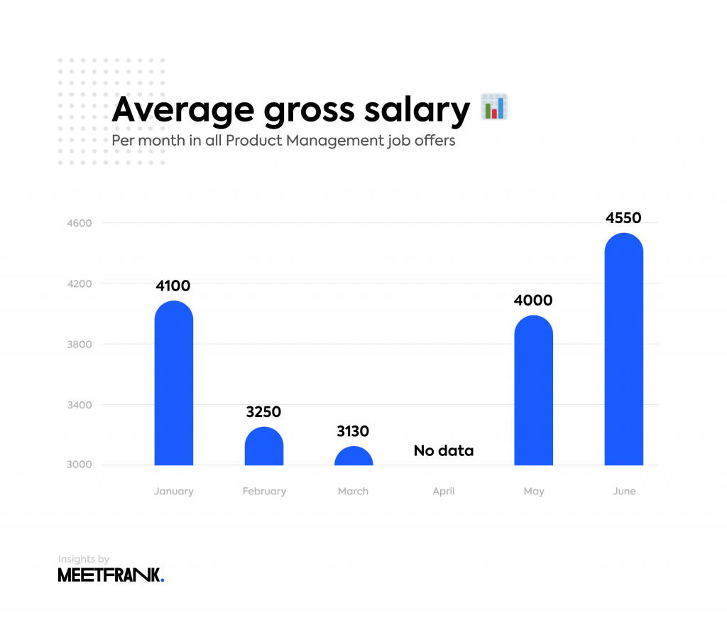 salaries in finland