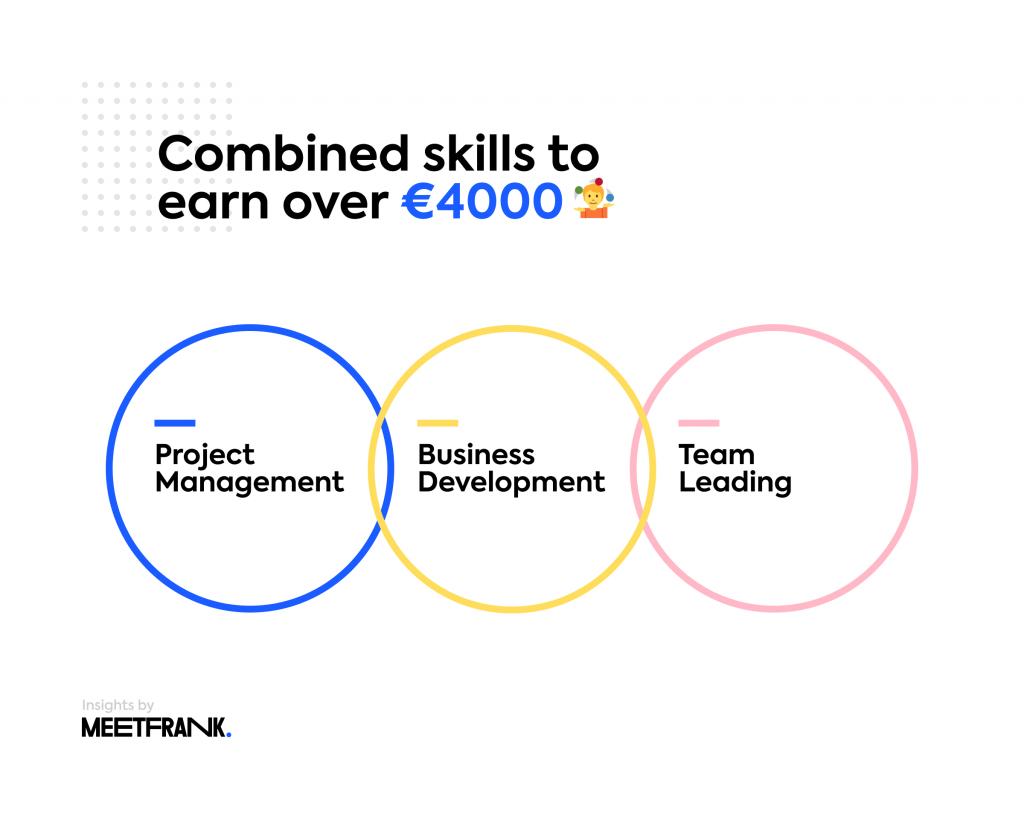 skills in finland