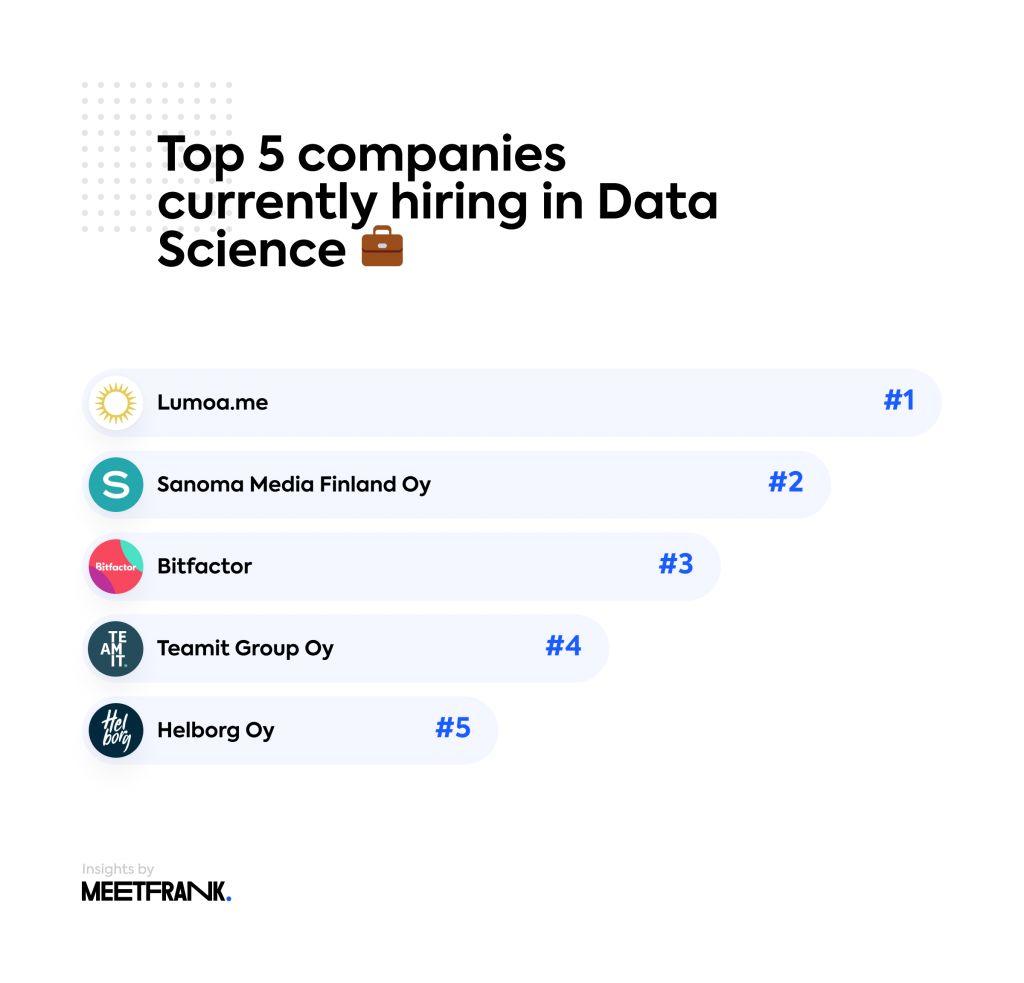 top companies hiring in data science finland