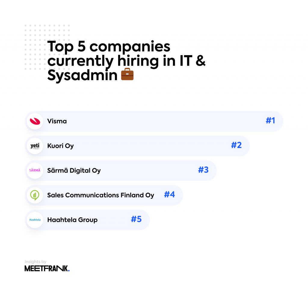 top companies hiring in IT in Finland
