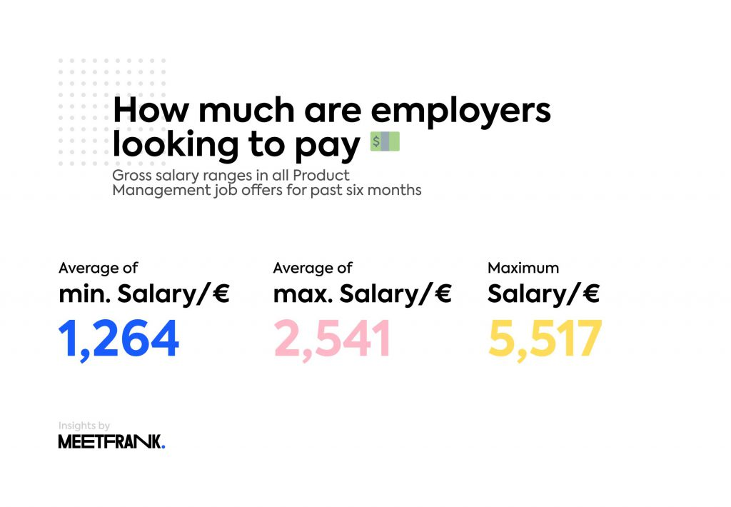 Salaries in product management jobs lithuania