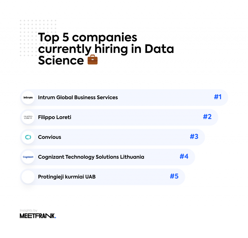 Top companies hiring in data science lithuania