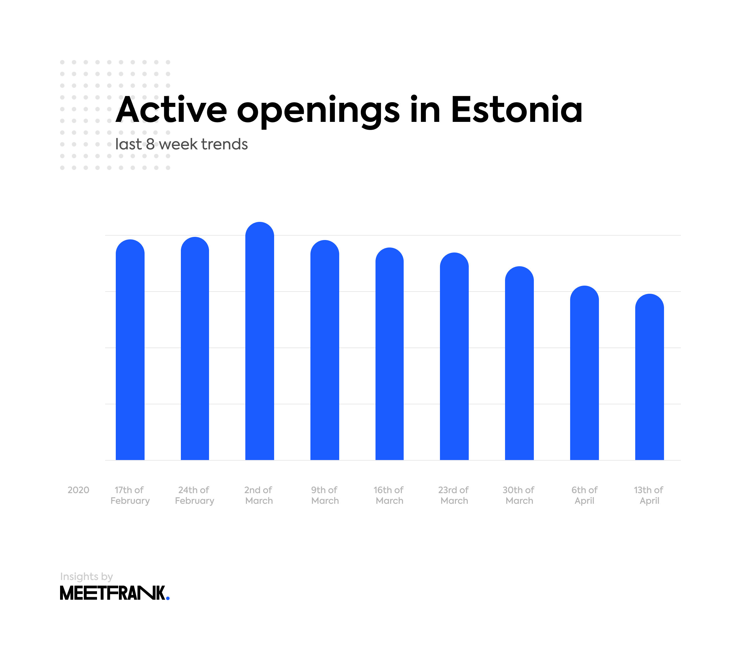 job openings in Estonia