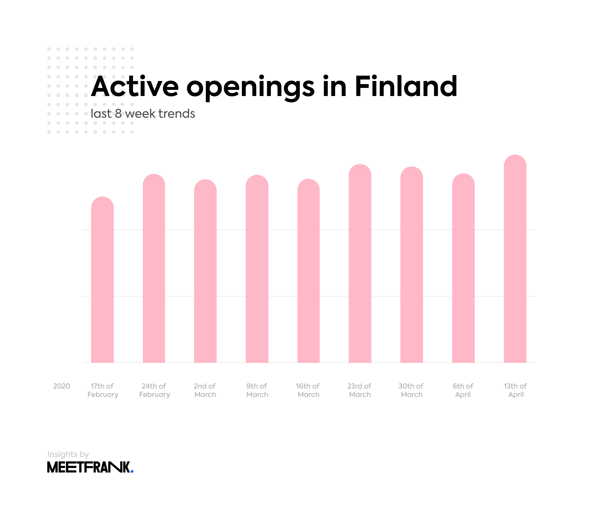 job openings in Finland