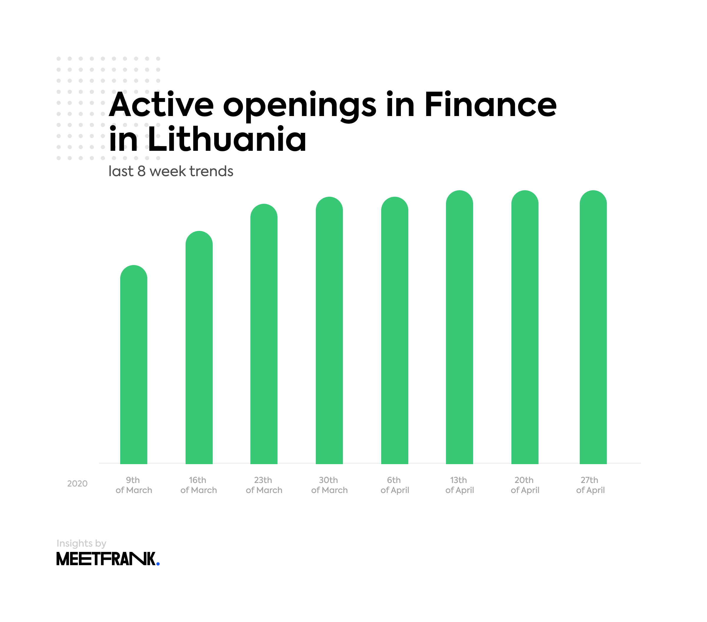 finance job openings in Lithuania