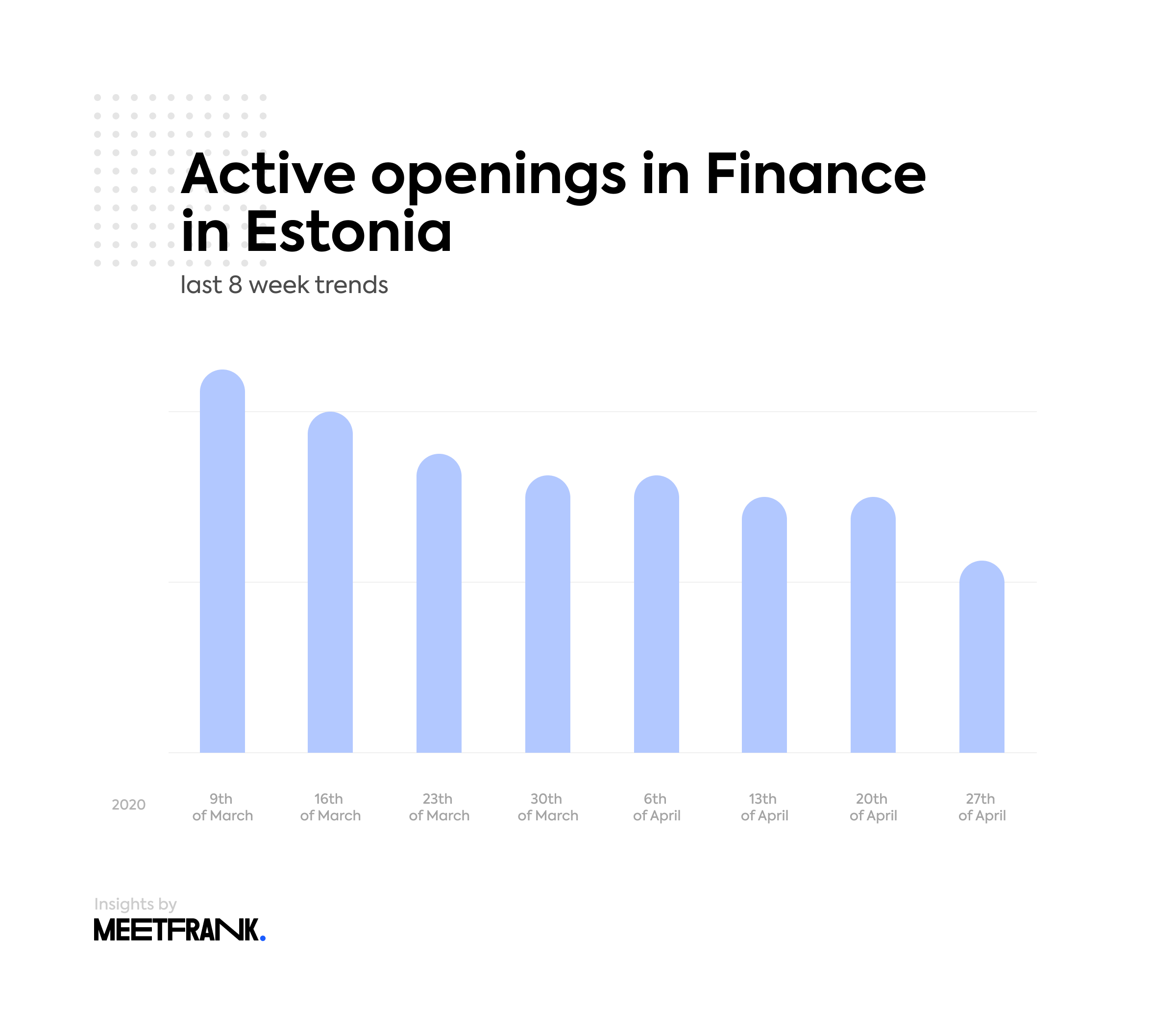 finance job openings Estonia