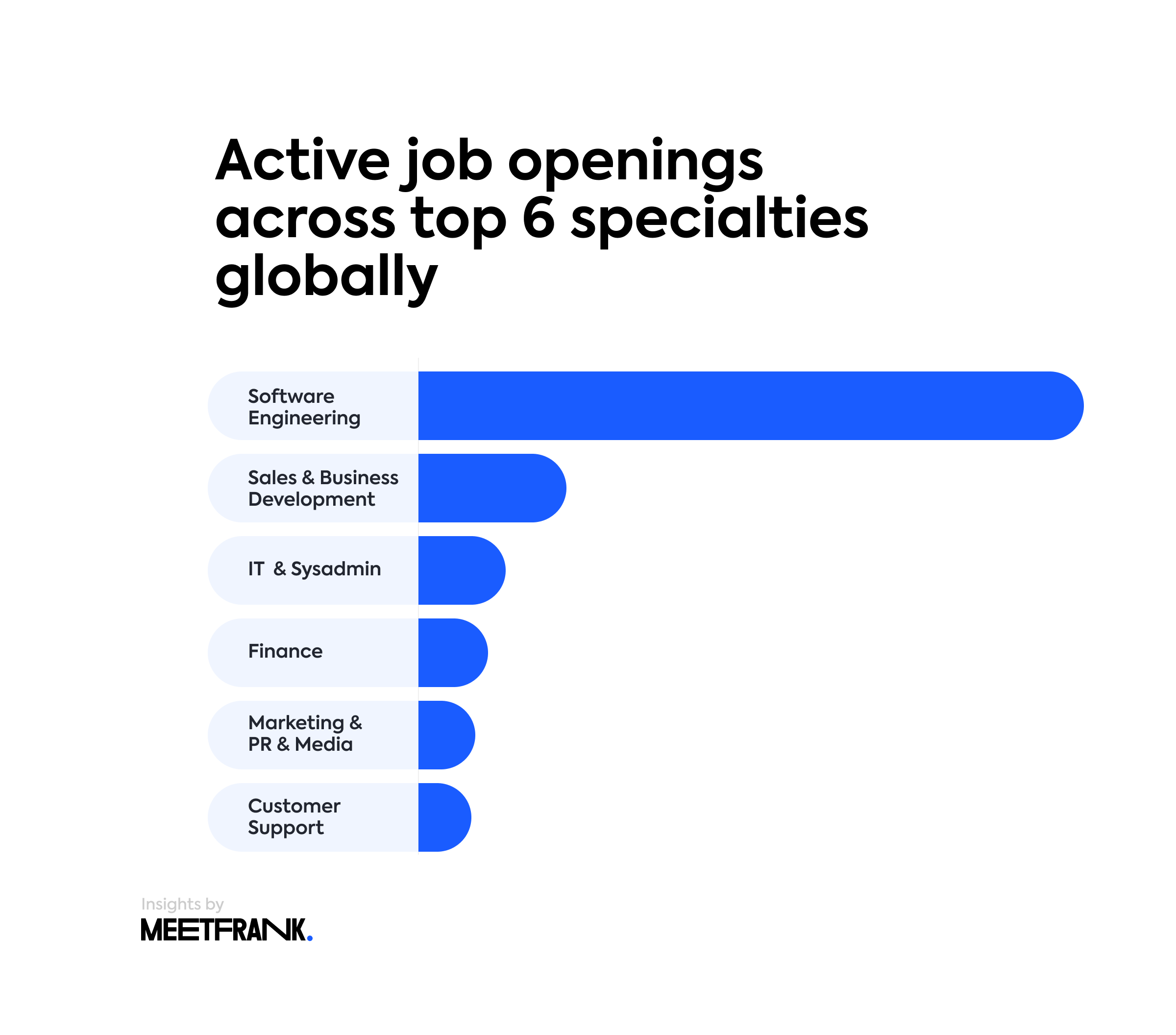 Lithuanian Job Market Report, May 20, 2020