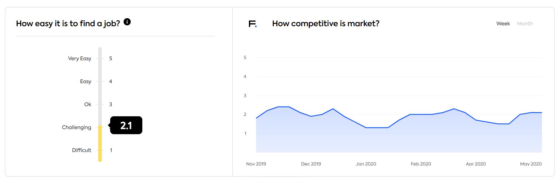 EE market competitiveness marketing pr media