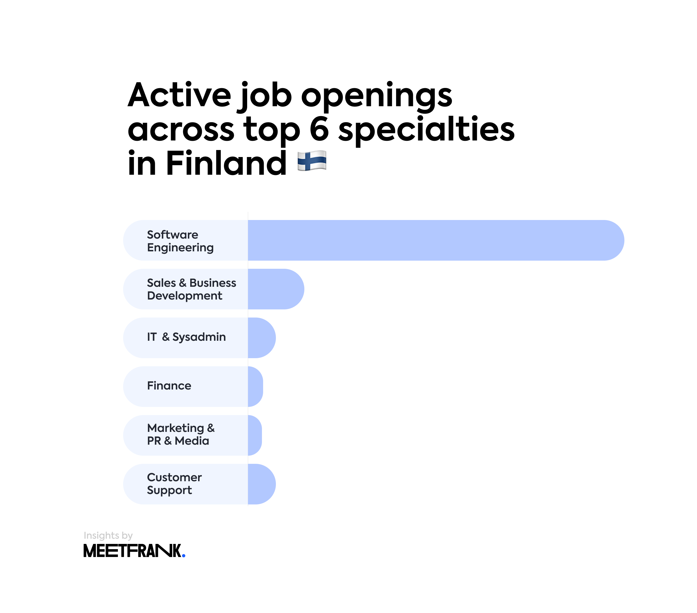 job openings in finland