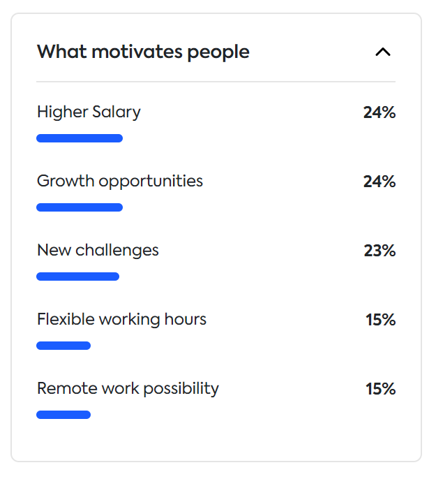 What motivates talent in Lithuania