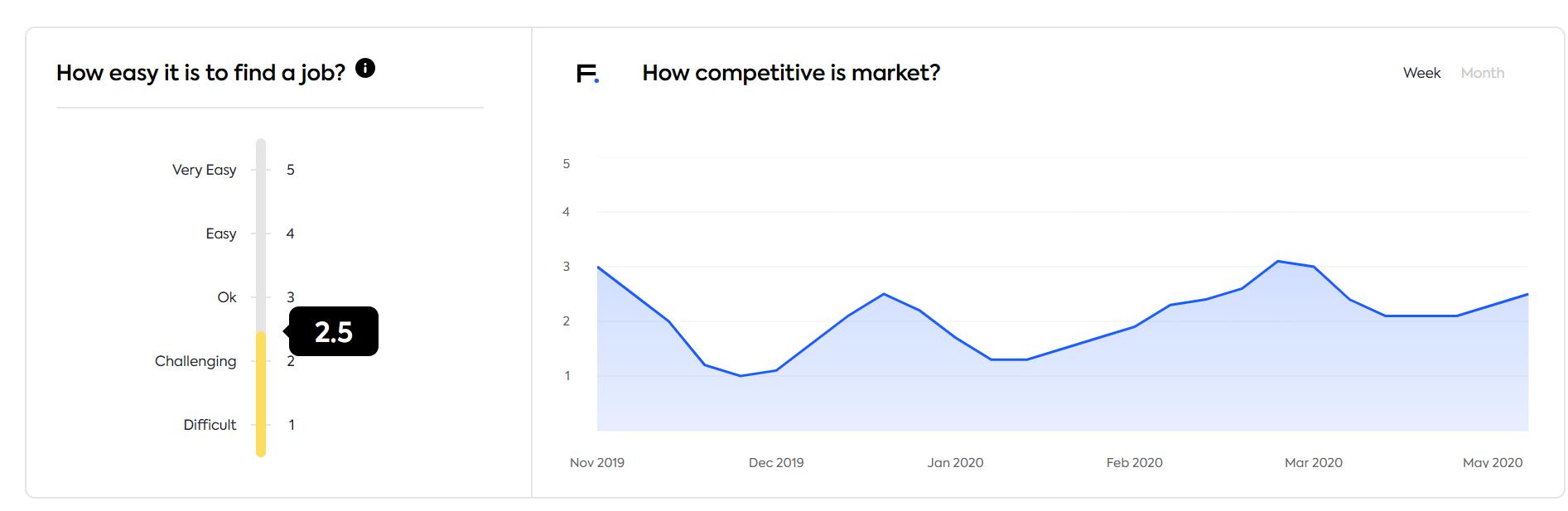 Finnish market competitiveness in marketing & pr & media