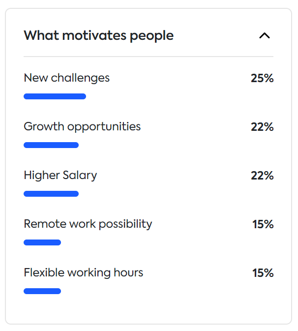 what motivates people in Finland