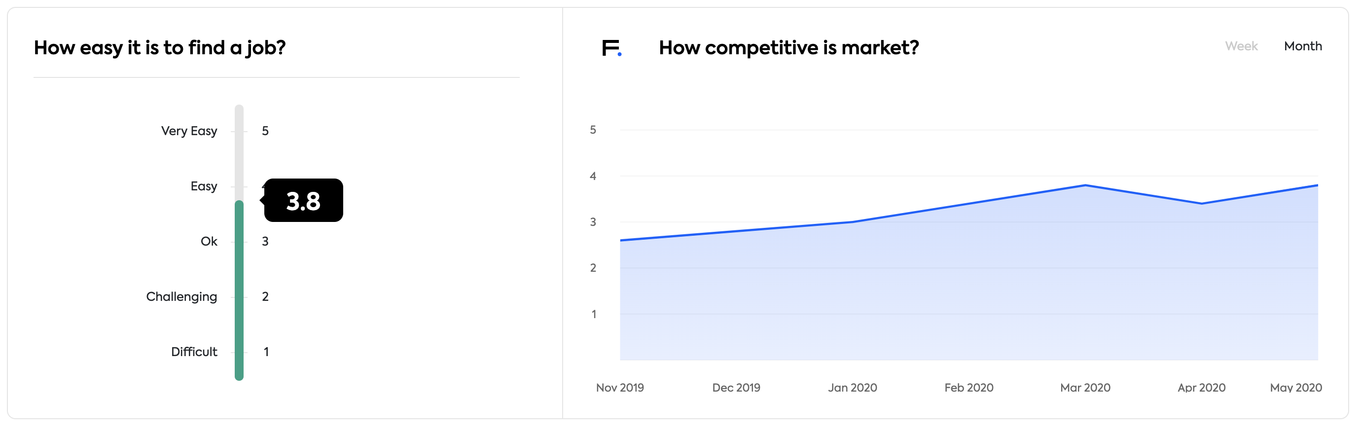 market competitiveness lithuania may 2020