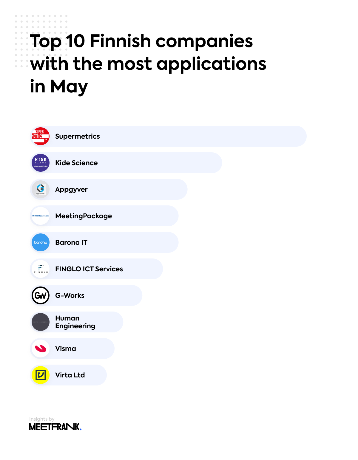 top companies in finland
