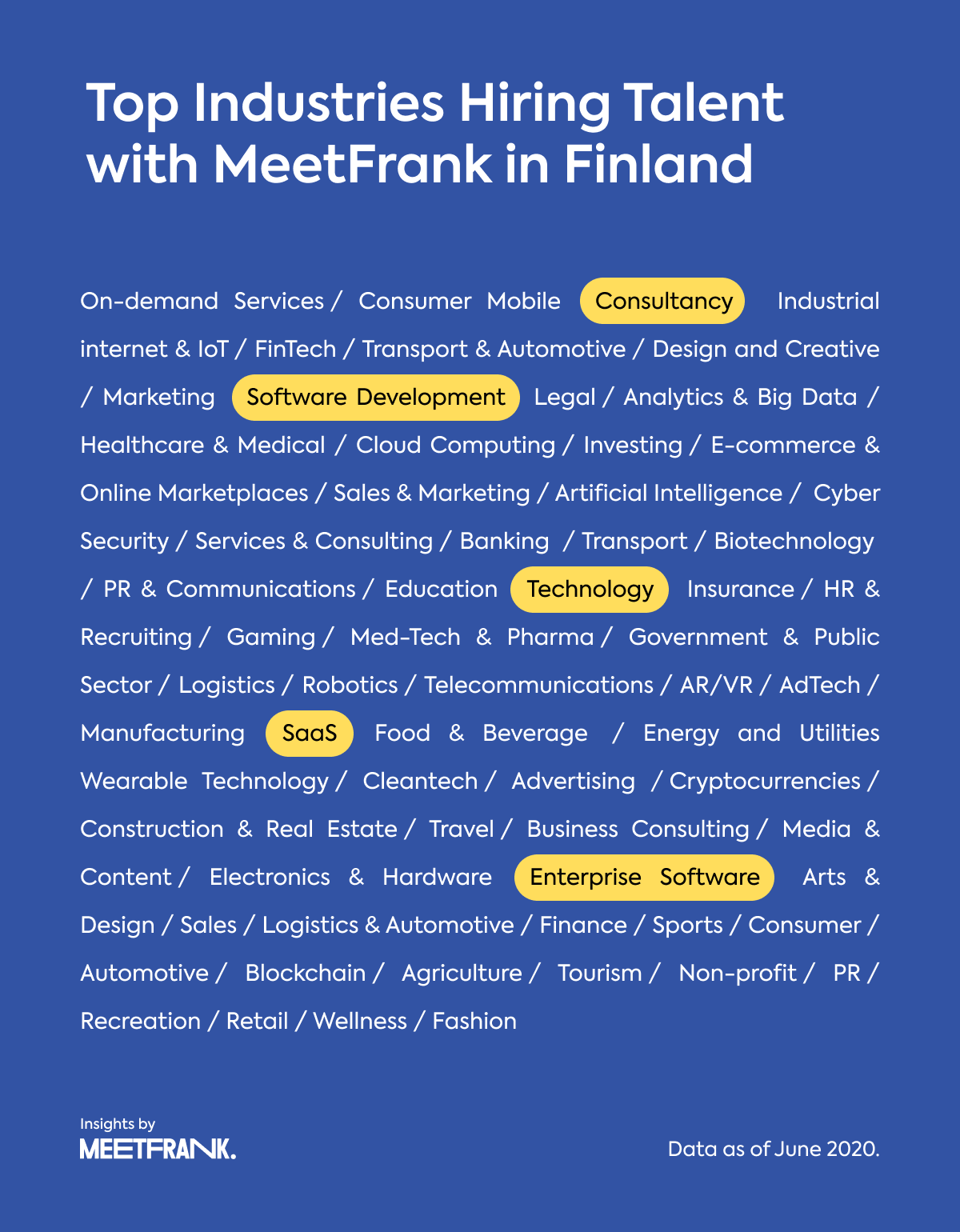 Finland-based company industries
