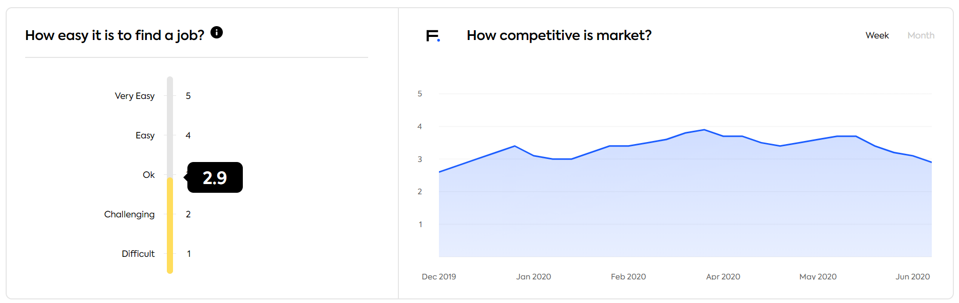 market competitiveness in Lithuania