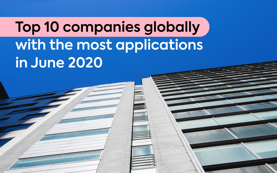 Top 10 companies globally with the most applications in June 2020