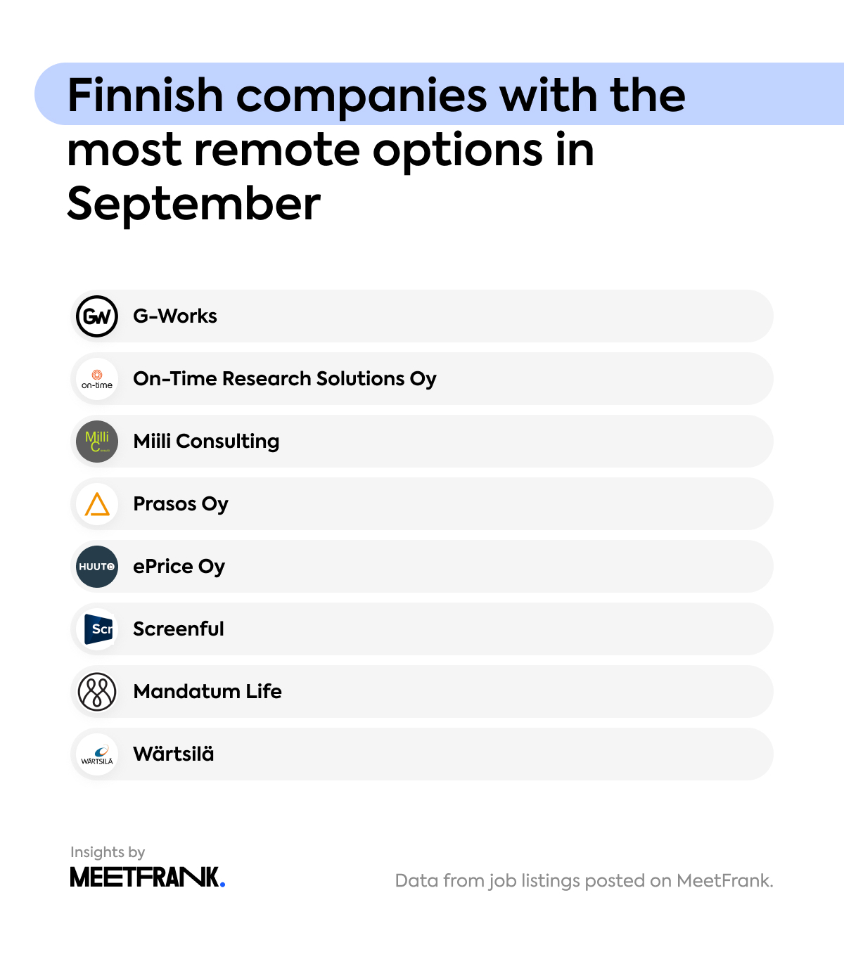 companies with the most remote options in Finland