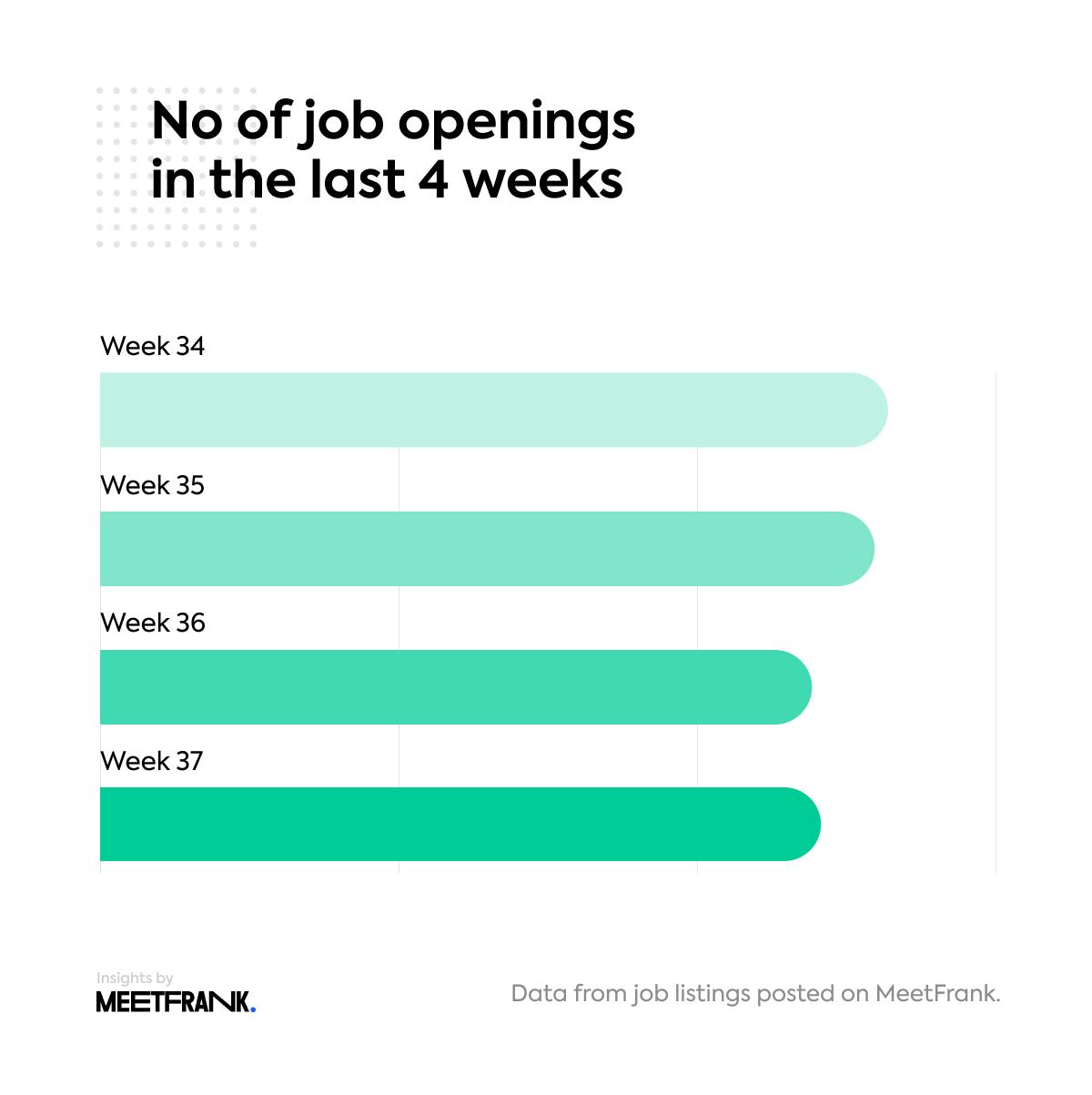 openings in Finland