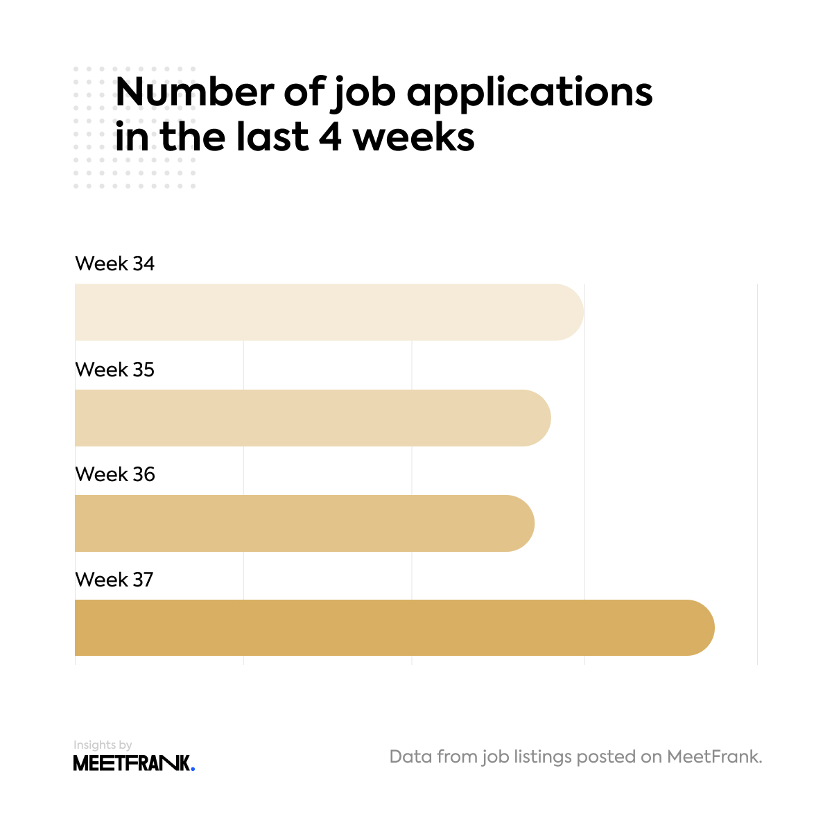applications in Finland