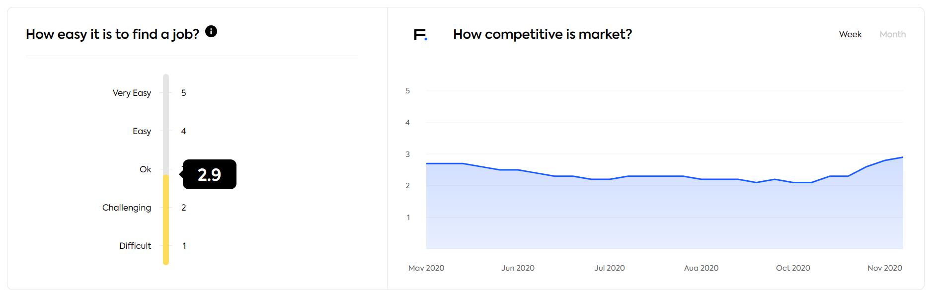market competitiveness in Estonia